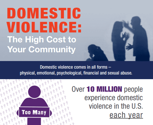 Domestic Violence: The High Cost to Your Community