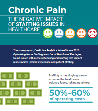 The Negative Impact of Staffing Issues in Healthcare