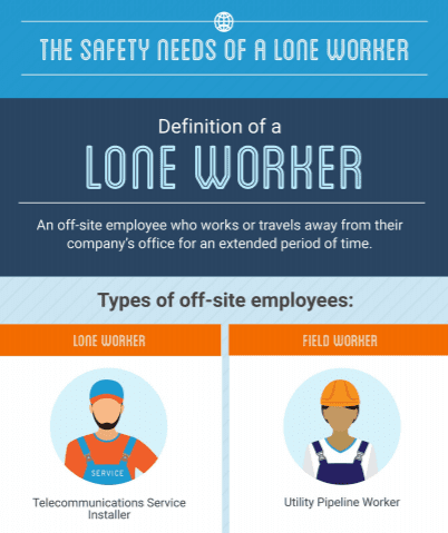 Infographic: The Safety Needs of a Lone Worker