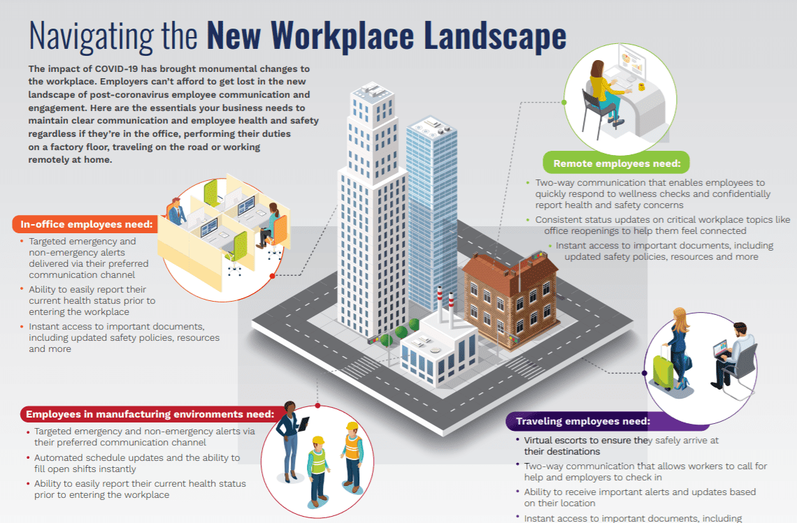 Navigating-Workplace-COVID-Cover