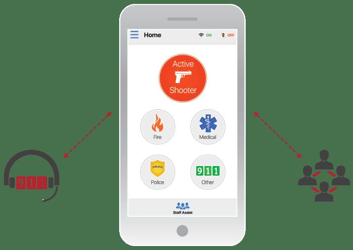 Rave Panic Button Emergency Response App