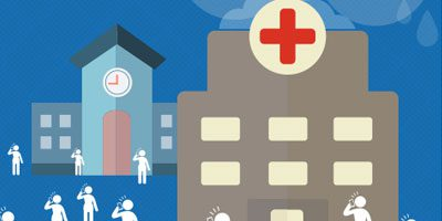 The Staggering Numbers Behind Workplace Violence in Healthcare