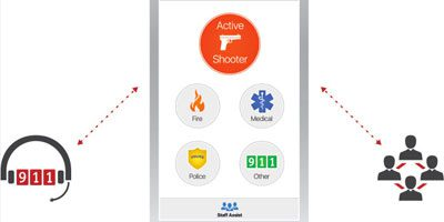 K-12: Rave Panic Button for Enhanced Emergency Response