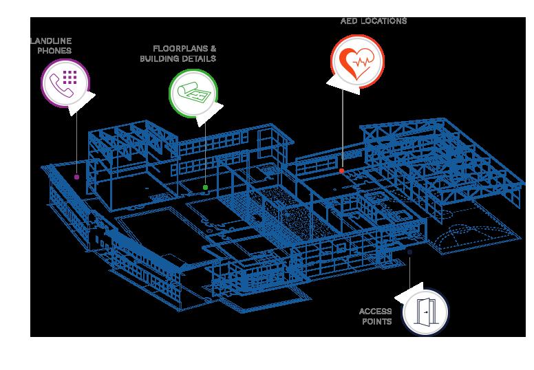rave facility floorplan map example